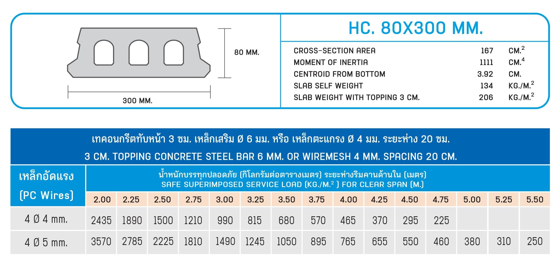 HC. 80x300 MM