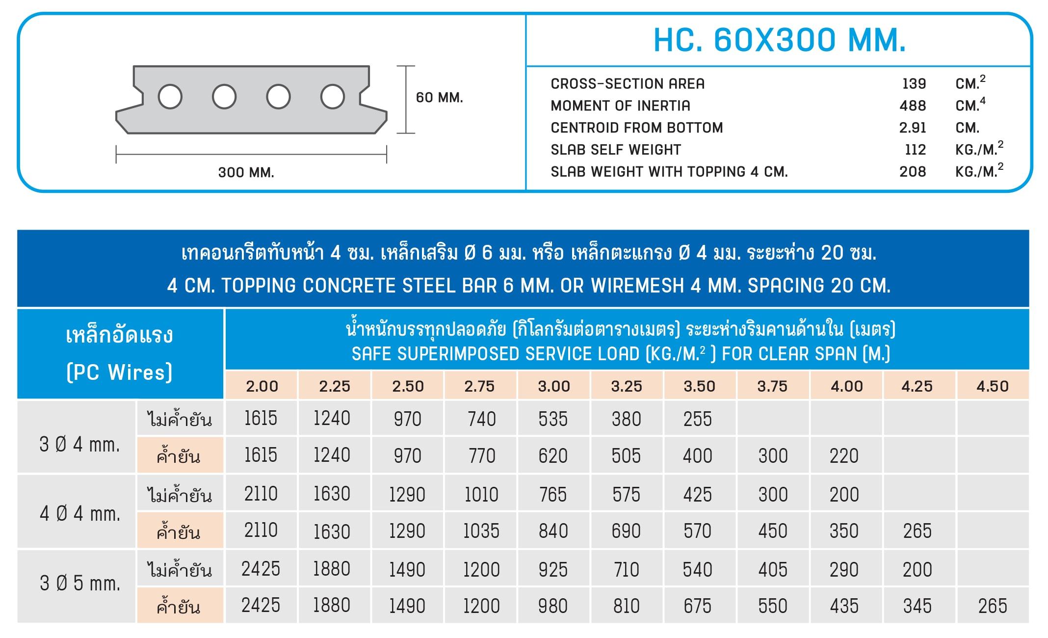 HC. 600x300 MM