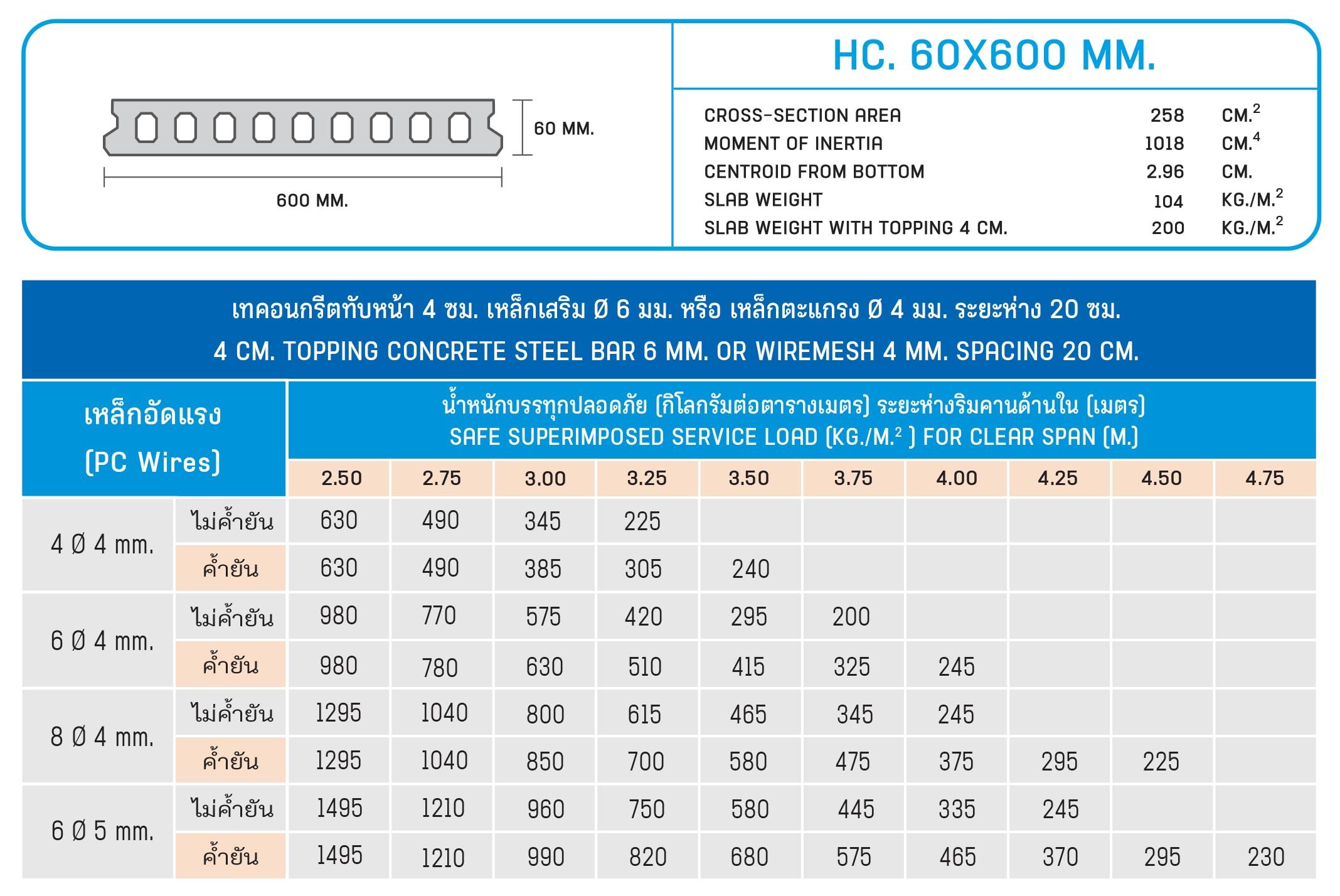 HC. 60x600 MM